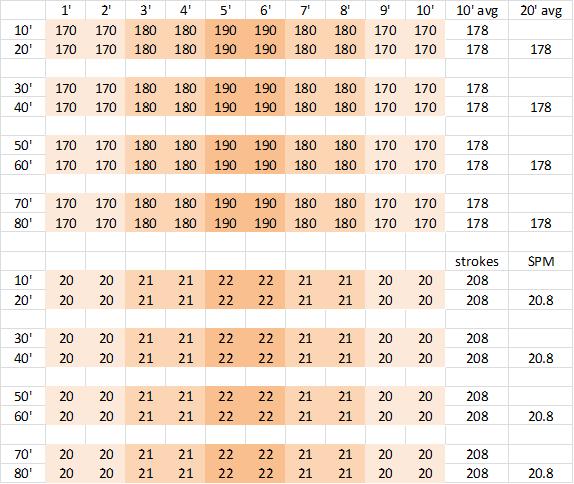 12-16