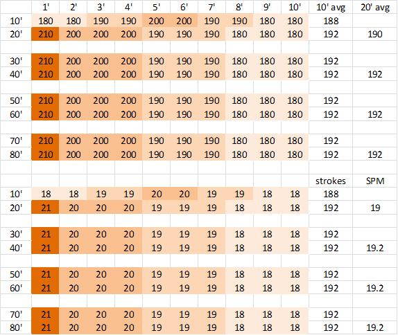 12-28