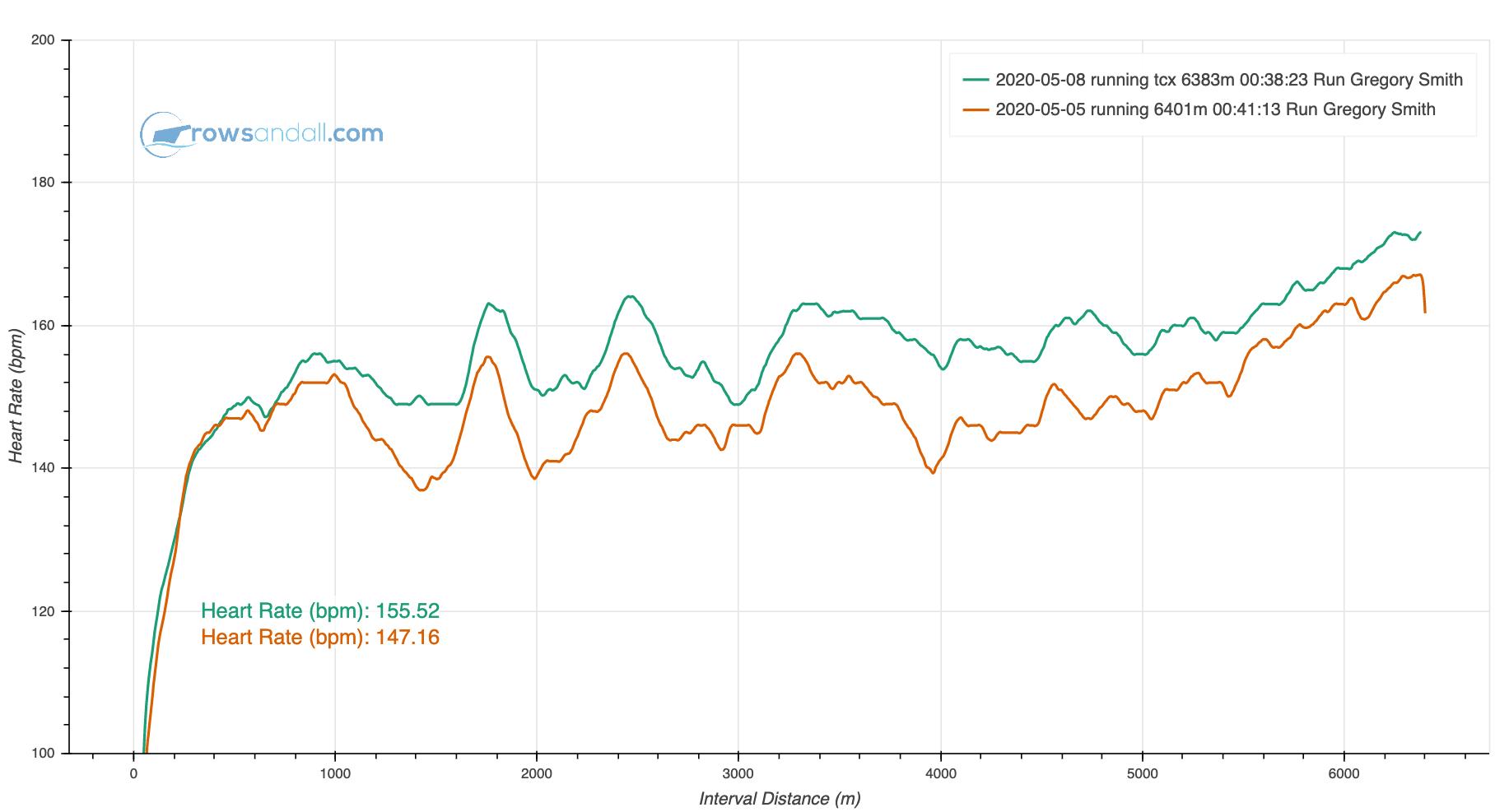 bokeh_plot - 2020-05-09T224418.321